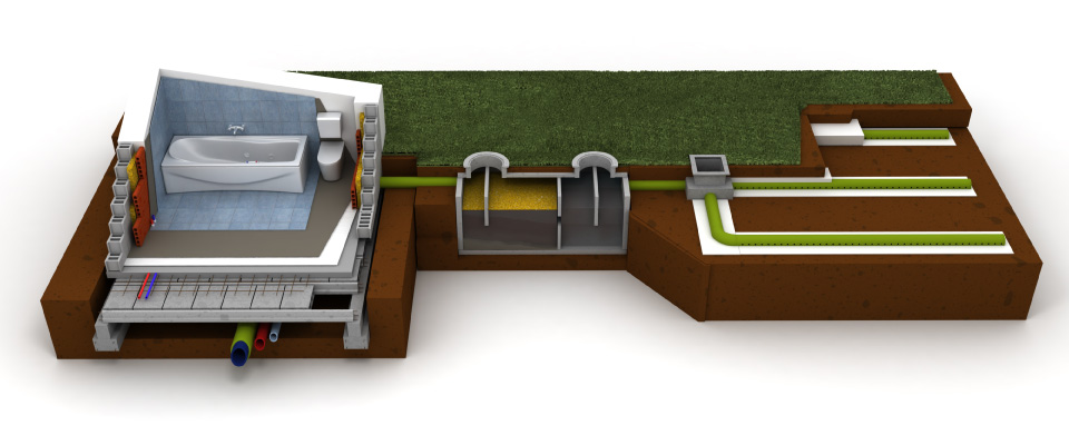 Septic System Cut-A-Way